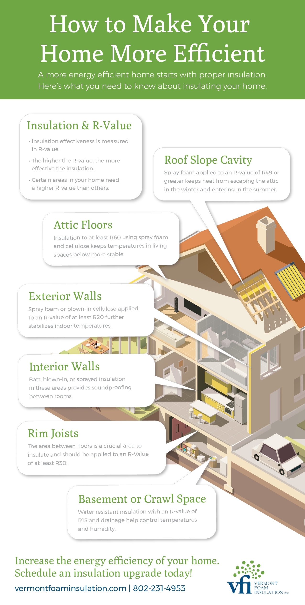 make your home more efficient infographic