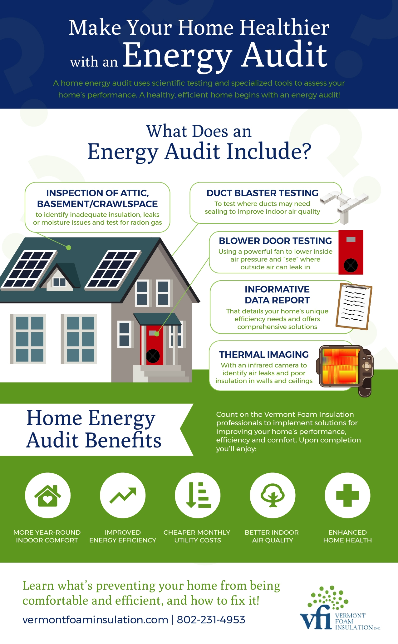 Vermont Foam Energy Assessment Infographic